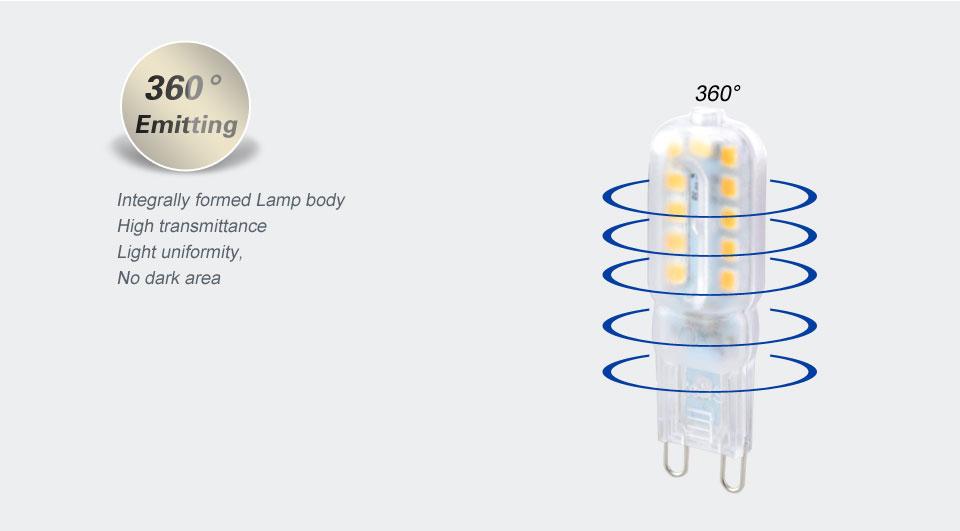 G9 LED LAMP (4)