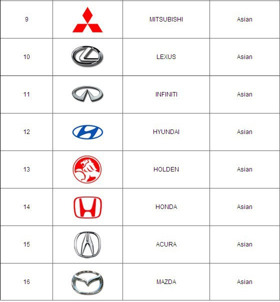 ds708-supported-asian-car-models-3.2