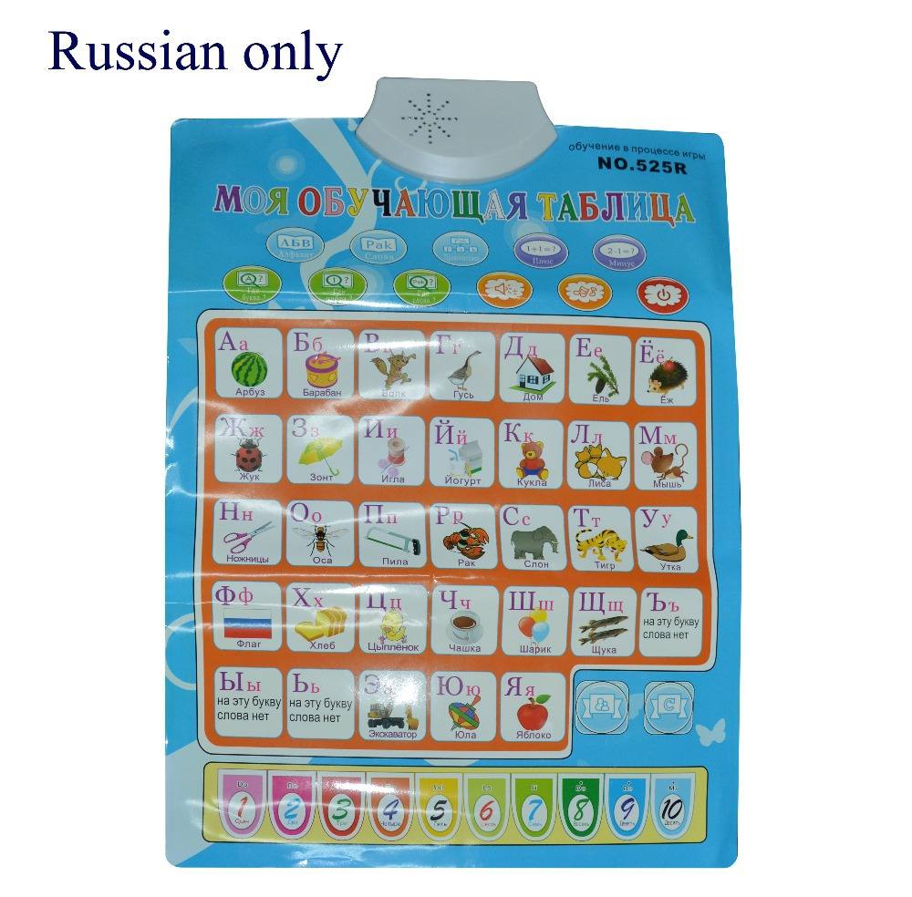 Russian English French Portuguese ABC electronic baby alphabet early learning educational machine wall phonetic chart study toy(China (Mainland))