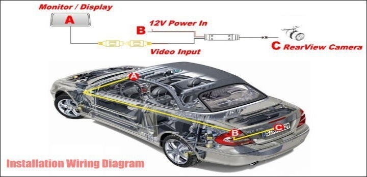 Car Camera For Hyundai i30  Elantra Touring GT 2007~2012 High Quality Rear View Back Up Camera For Fans Use  RCA