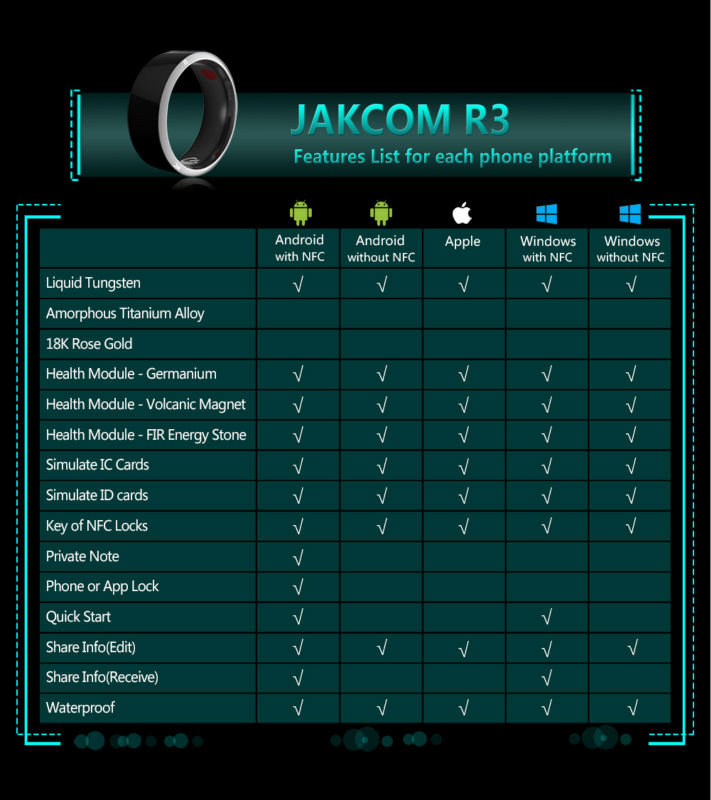 Jakcom Smart Ring R3 Hot Sale In Accessory Bundles As Phone Screw Sf 666 358S