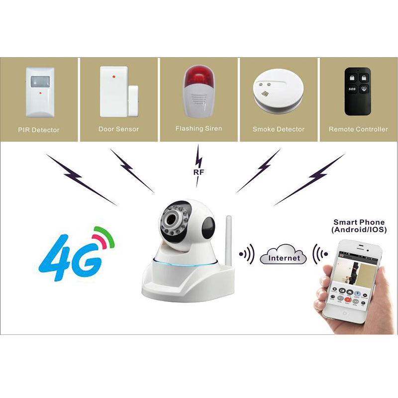 4G Mobile PTZ HD IP Camera with Cloud Server Record & Max 256Pcs of Wireless Remote Controller & PIR & Door & Smoke Sensor Added