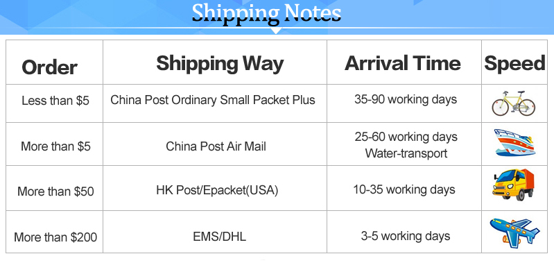 shipping -1007