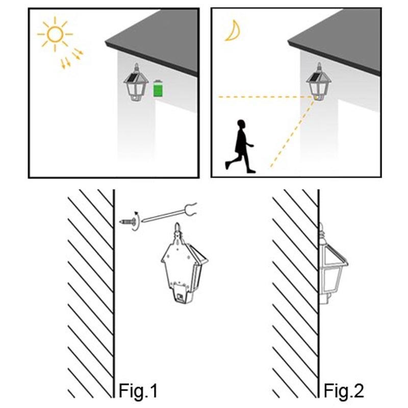 2pcs/lot Solar Light Tower Retro Design Solar Power Panel Lamp LED Bulb Wall PIR Light Outdoor For Garden Light IP44 Waterproof