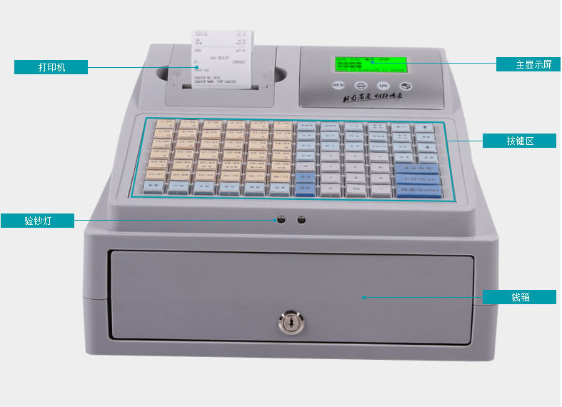 how to use pos cash register