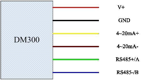 Денситометр Navipro 2015 300 DM300