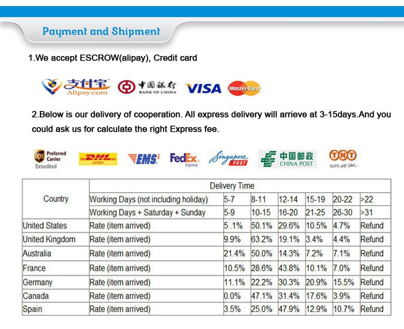 payment and shipment1
