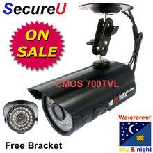 popular surveillance camera lens