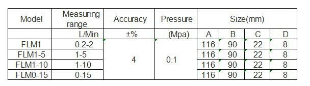 Oxygen concentrator panel flow meter,Air flow meter 0.2-2LPM