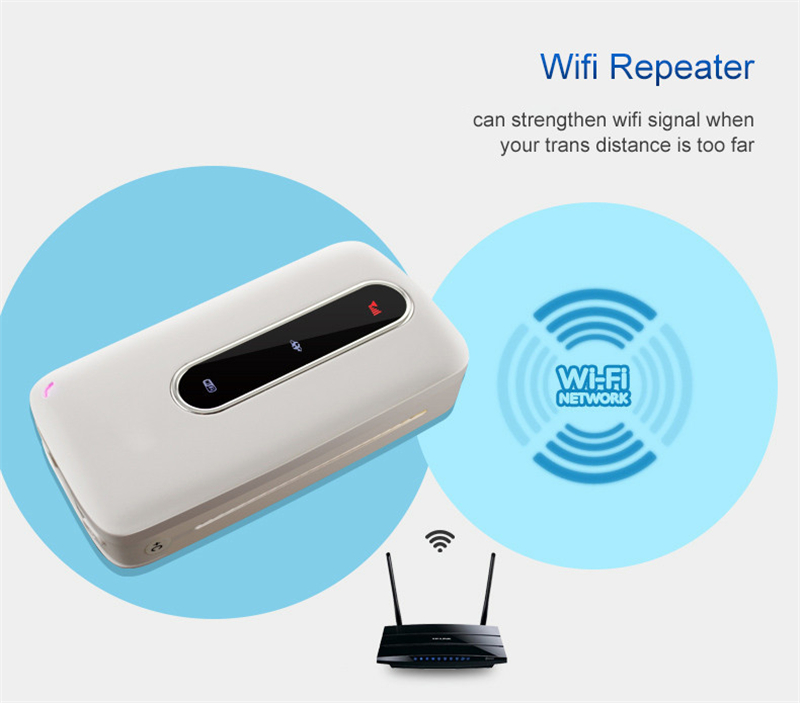 3G WIFI Router Wireless Router WIFI Repeater 3000mAh Power Bank SIM Card With RJ45 For Iphone Samsung Tablet Support EDGE WCDMA(China (Mainland))