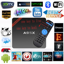 Vensmile A95X Android TV BOX S905 Quad Core 1080P 1G/8G  Android 5.1 WIFI Smart Tv Box Media Player KODI Pre-installed(China (Mainland))