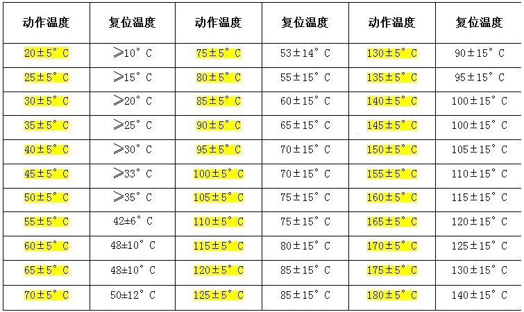 30pcs/lot KSD9700 with a line temperature / temperature control s witch 250V / 5A normally open 65 degrees metal shell
