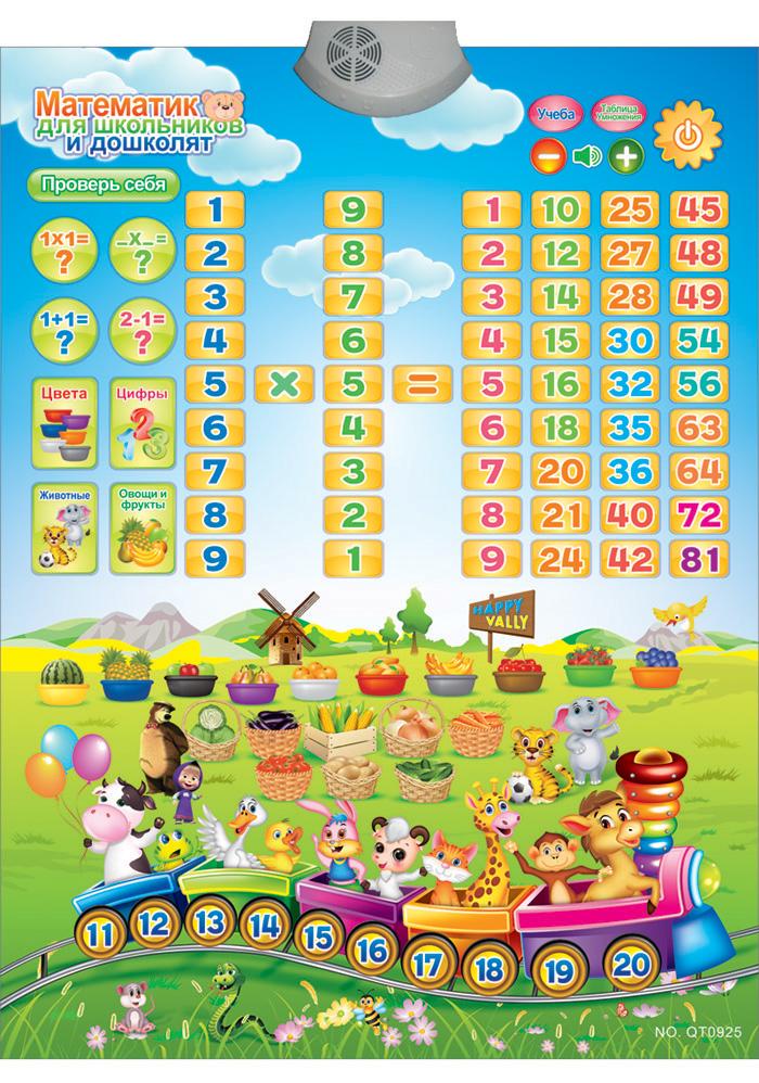 Hot Russian Language Learning Machine Electronic Baby Alphabet Music Toy Educational Phonetic Chart Early Language Sound Toys(China (Mainland))