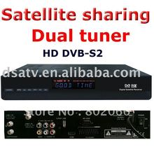 Twin Dual Tuner Receiver DVB S2 Mpeg4 HD Receiver cccam Rceeiver DVB s Dongle Sharing HD Satellite Receiver(China (Mainland))