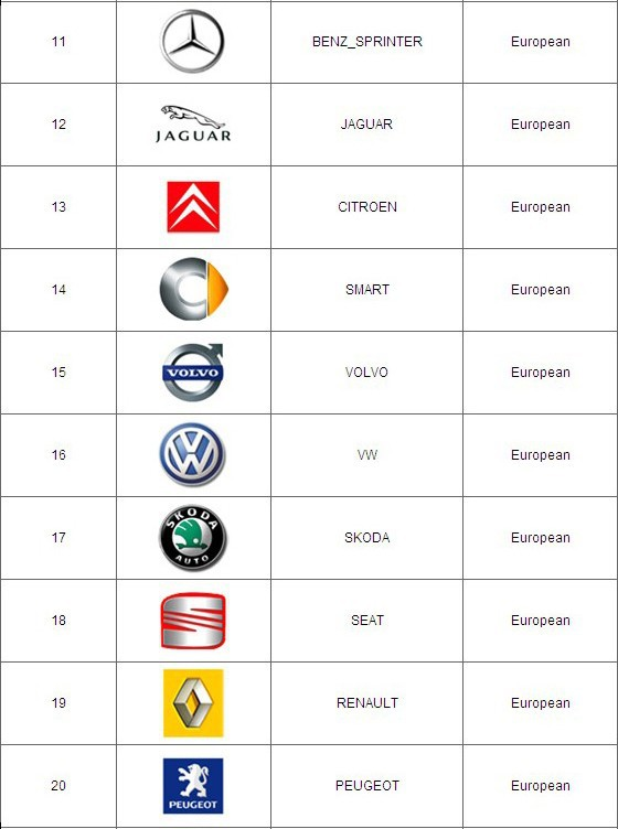 ds708-supported-european-car-models-2.2