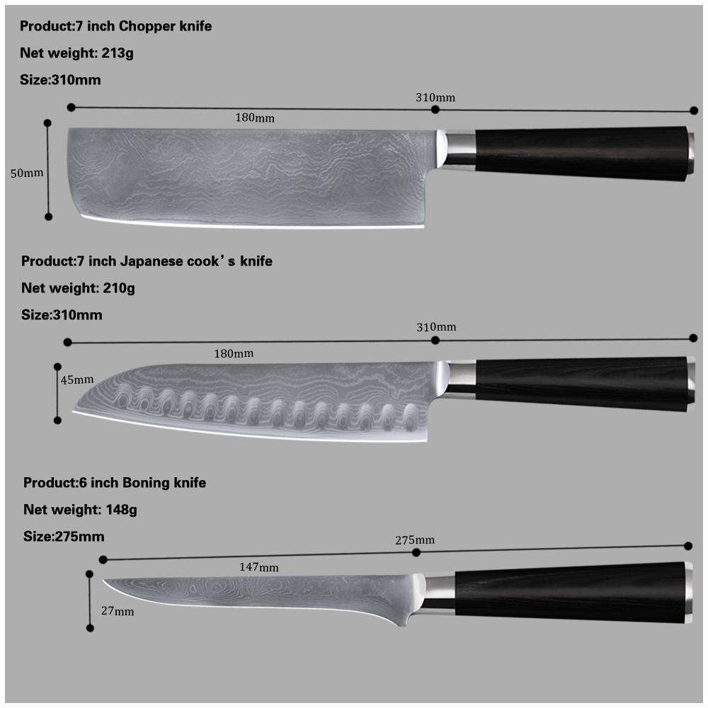 knife skills homework