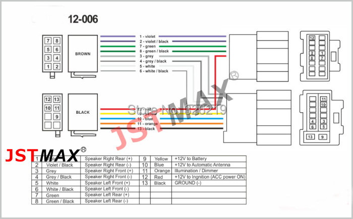 saab wiring harness wiring diagram and hernes pare s on saab wiring harness ping low