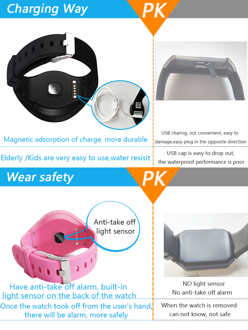 image for GPS Smart Watch Child Baby Watch T88 With Wifi SOS Call Location Devic