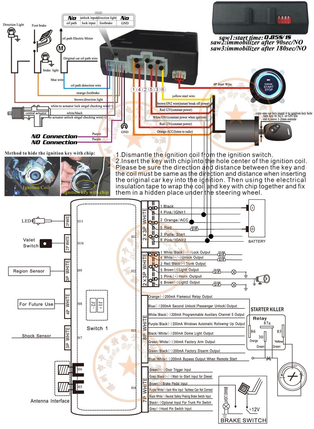 auto window closer wiring diagram  | 1280 x 720