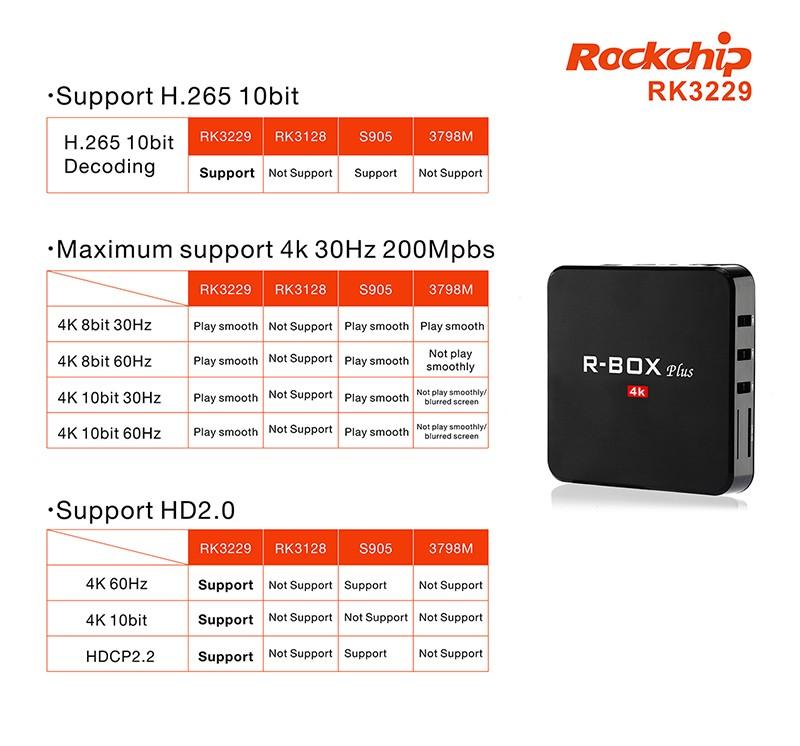R-BOX PLUS-2GB_05