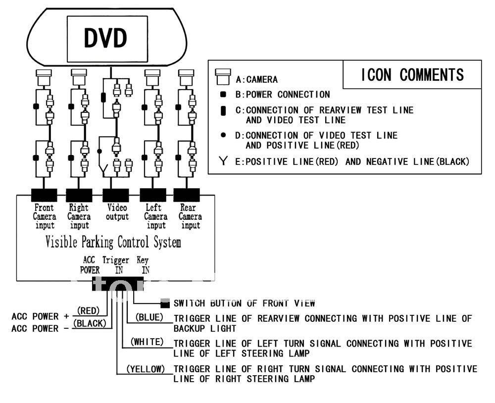 easy install camera wire