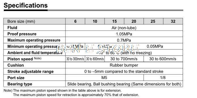 Купить SMC Тип Цилиндра CXSM 32-125 Компактная Тип Dual Род Двойного Действия 32-125 мм Принять Обычаи