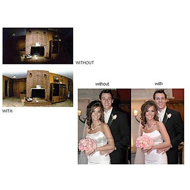 Lambency Flash Diffuser P1 for Nikon SB-800 SB-600 2 Color Dome<br><br>Aliexpress
