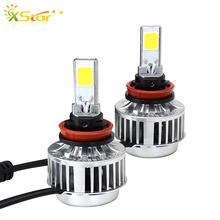 Pair 33W LED Headlight Headlamp Auto Conversion Car COB Kit CREE H7 H8/H9/H11 9005 9006 HB3 HB4 H1 H3 H4 3000LM DRL Fog Light(China (Mainland))