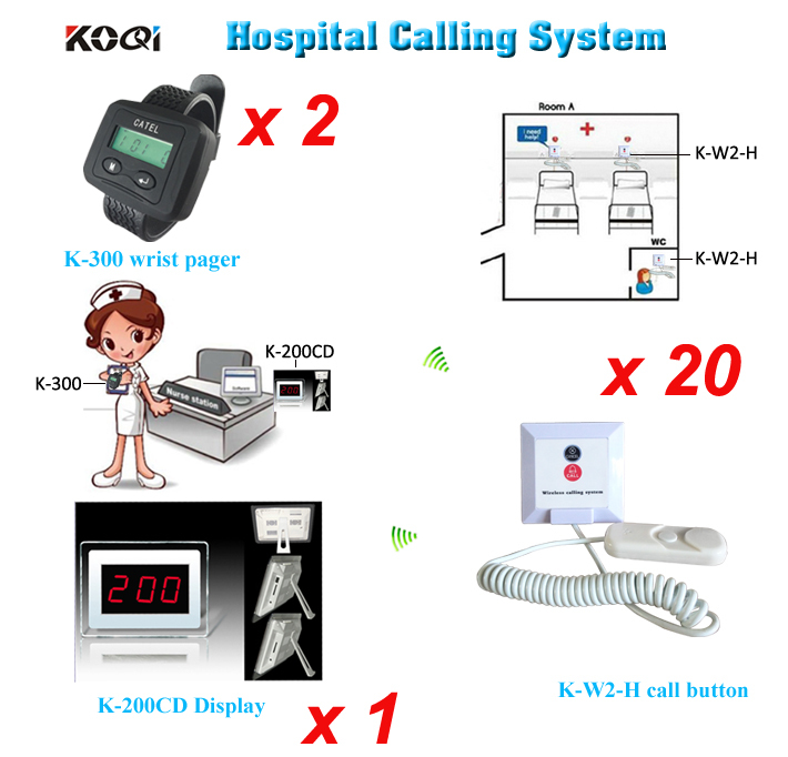 Wireless Emergency Nurse Call Calling System w one nurse station screen and 2 watches and 20 patient button(China (Mainland))