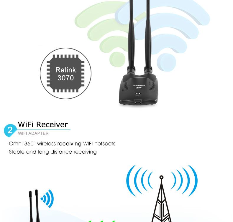 Wifi антенна своими руками для приема 82