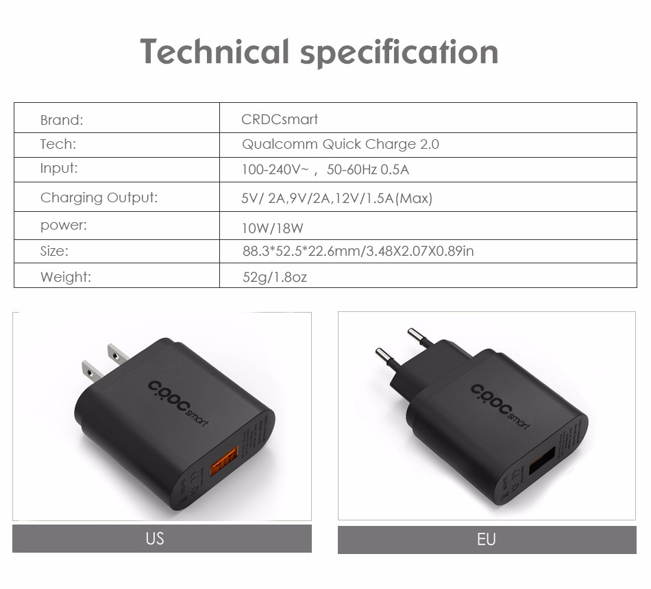 For Qualcomm Quick Charge 2.0 18W CRDC USB Charger Smart Fast Mobile Phone Charger for Samsung Xiaomi LG Wall Charger AUKEY Made