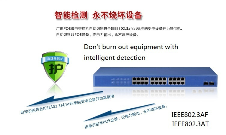 24 ports 10/100/1000M poe switch with 2 SFP and 16 poe(China (Mainland))