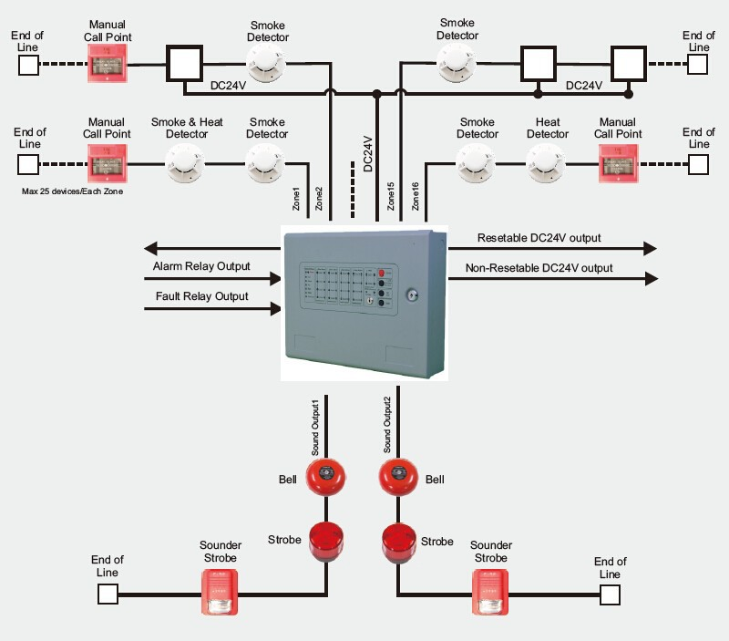 Fire Alarm Bell Wiring Diagram from g02.a.alicdn.com