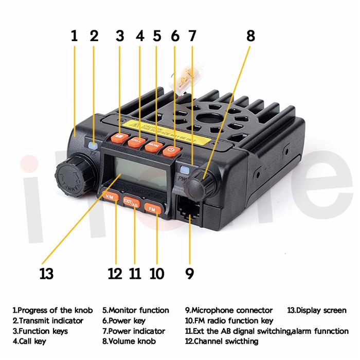 UHF VHF Mobile Radio Mini Mobile Radio QYT KT8900 VHF 136-174MHz&400-480MHz 20 W Mobile Transceiver UHF VHF Mobile Radio(China (Mainland))