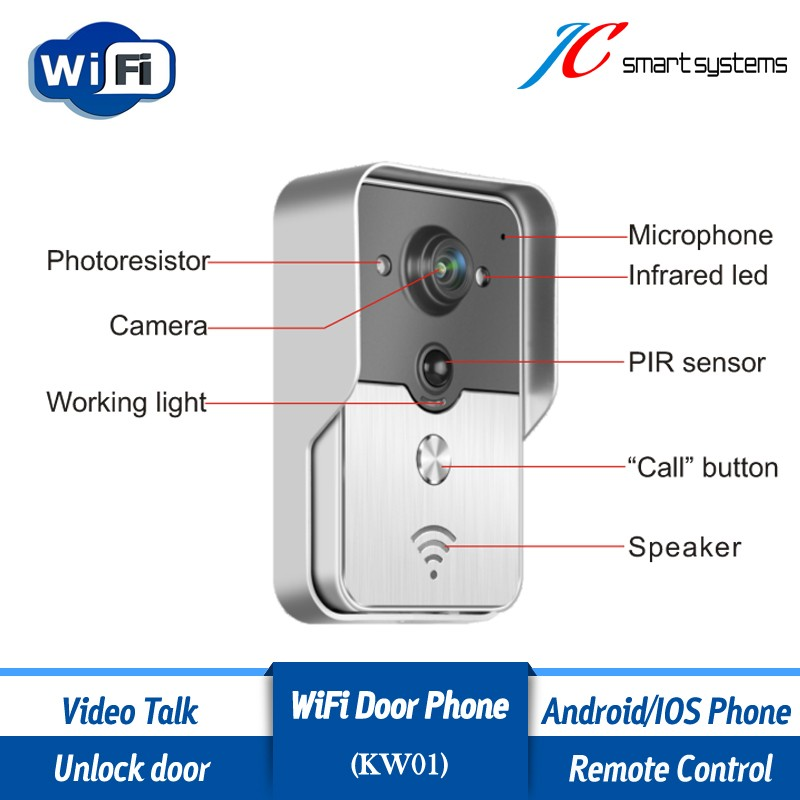 KNOX KW01 WiFi Video Door Bell Digital Door Peephole Camera Wireless Intercom System Remotely Controlled by Android/IOS Phone