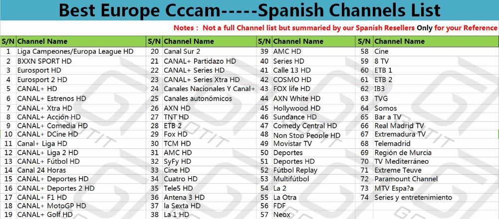 Spanish Channels List