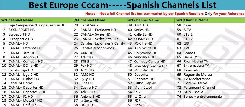 Spanish Channels List