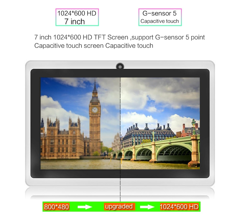 7 inch Quad core Q88 1.5GHz android 4.4 tablet pc Q8 allwinner A33 RAM 512MB ROM 8GB Capacitive Screen 1024×600 Dual camera WIFI