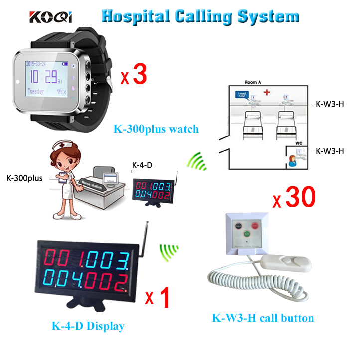 Wireless Nurse Call Bell System First-Aid Devices Type Nurse Call Button Cable LED Display 3 Watch Pager 30 Call Button(China (Mainland))