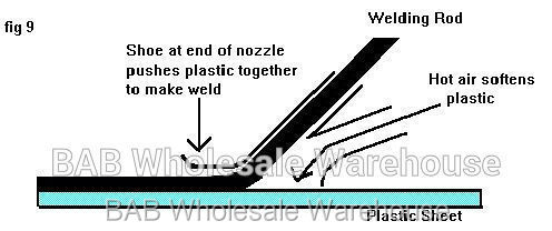 40 шт. нетоксичные пластиковые сварочные стержни ABS/PP/PVC/PE для пистолет сварки QQ20141209114030