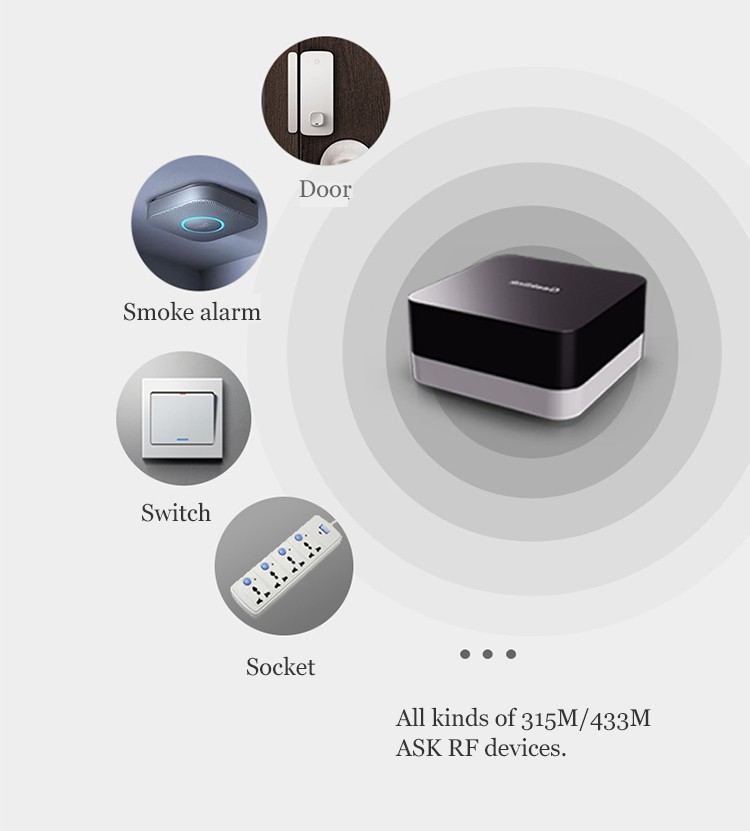 Smart Home Automation Extension Intelligent Controll