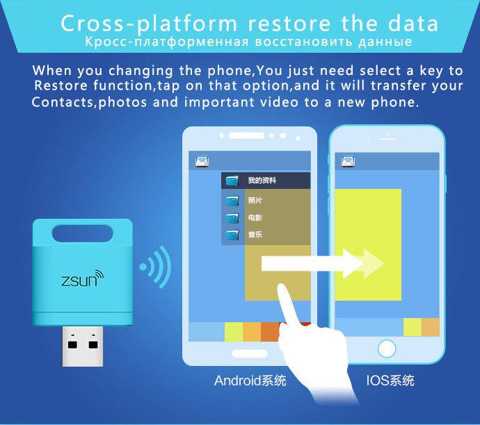 Zsun_Card-reader_11