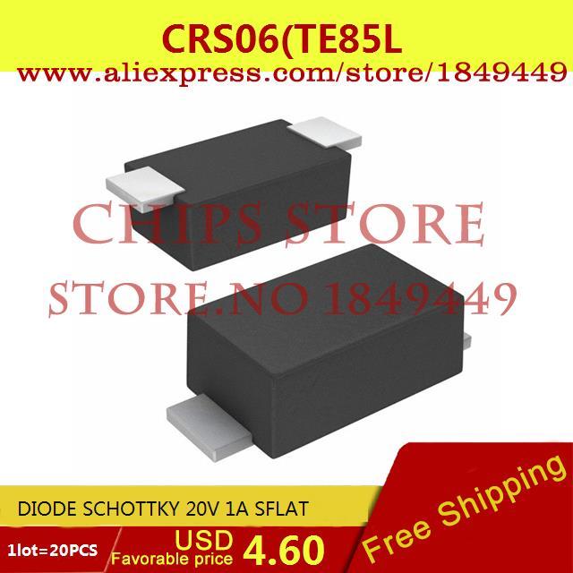 Цена CRS06