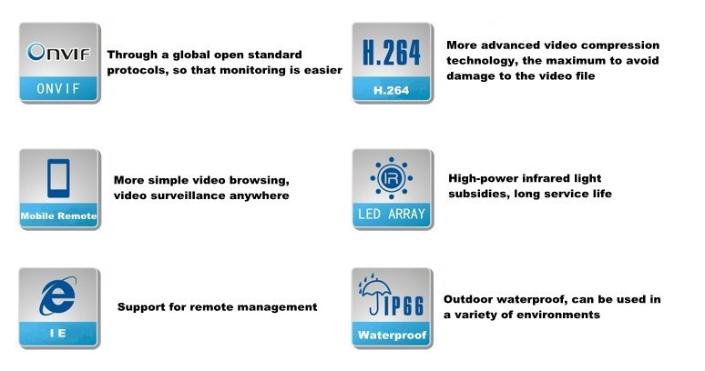 POE Network IP Camera 1.0MP 720P CMOS Family CCTV Surveillance Bullet Cam outdoor waterproof IR CUT Night Vision P2P ONVIF2.0