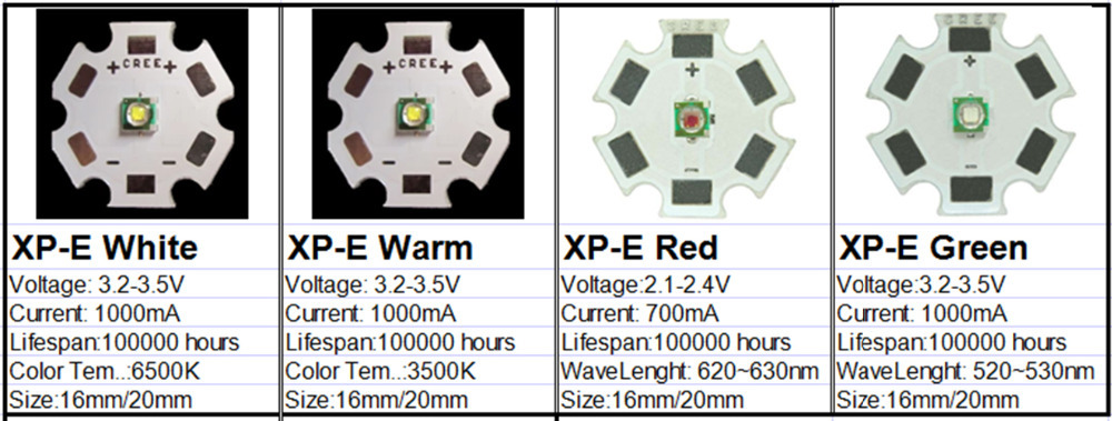Original CREE ( 10W XML T6 / L2  )( 3W XPE R3 / XRE Q5 )( R5 5W XTE / XPG2 ) Warm Cool White Red Green Blue Yellow LED Chip Base