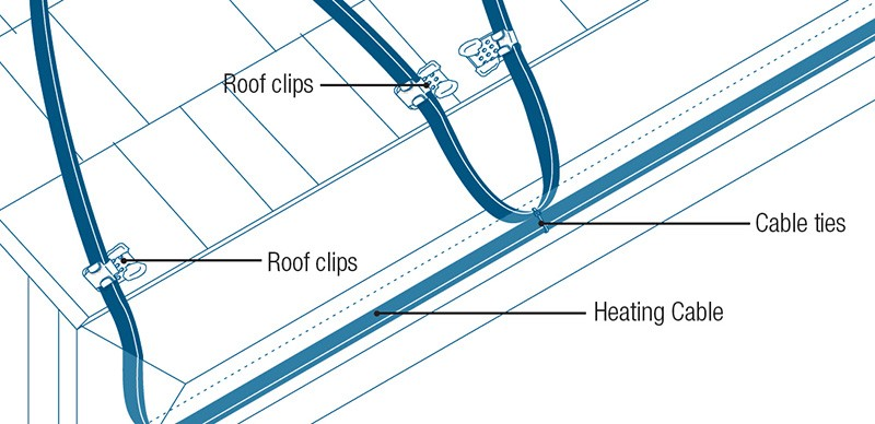 Roof Heating Cable : Water pipe roof gutter deicing kit antifreeze self