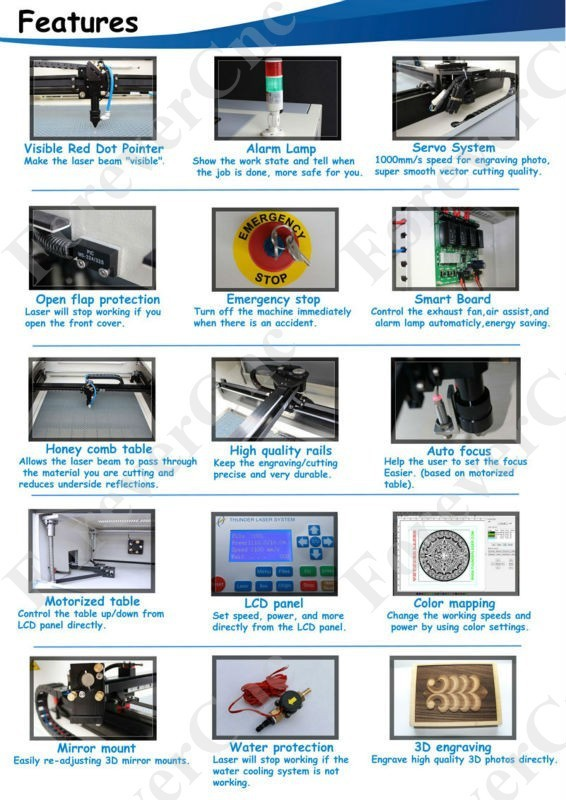 features of co2 laser cutting and engraving machine