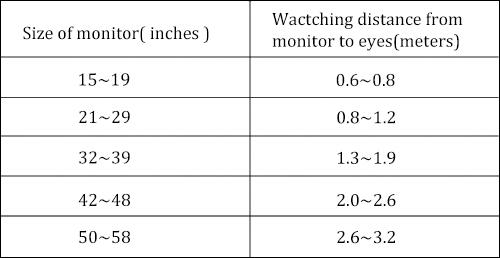 Kính xem phim 3D cho màn hình thường (pc,laptop,tv,máy chiếu không có chức năng 3D) - 3