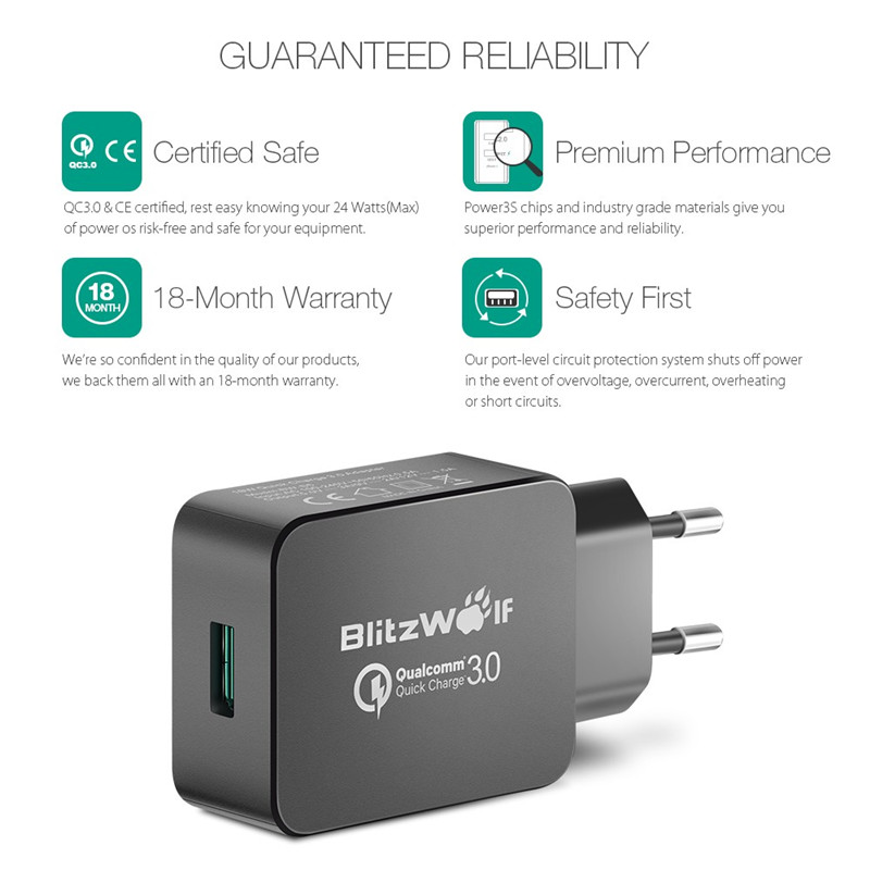 BlitzWolf QC3.0 USB Charger EU Mobile Phone Charger Adapter Wall Travel Charger With USB Cable For Xiaomi For Samsung For iPhone