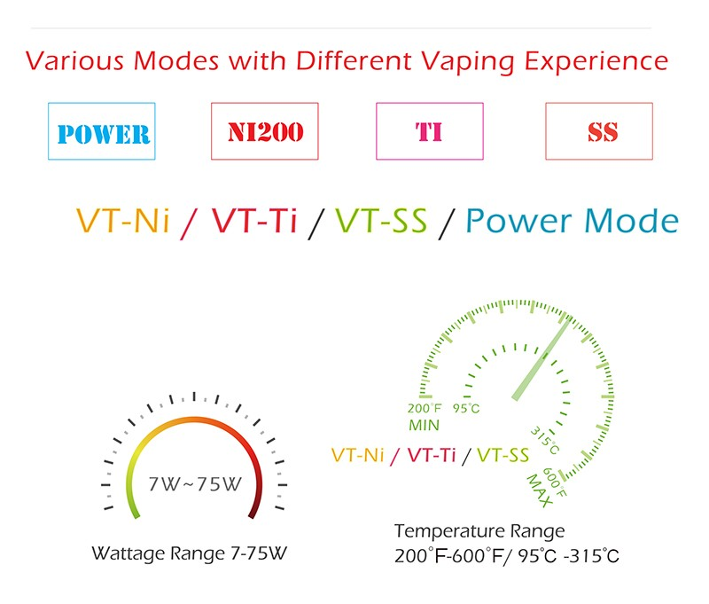 ถูก 5ชิ้น/ล็อต100%เดิมW Itcherบุหรี่อิเล็กทรอนิกส์ROFVAPE 75วัตต์กล่องสมัยชุดeบุหรี่Vaporizerกับจมอยู่ใต้น้ำ5.5มิลลิลิตรVape